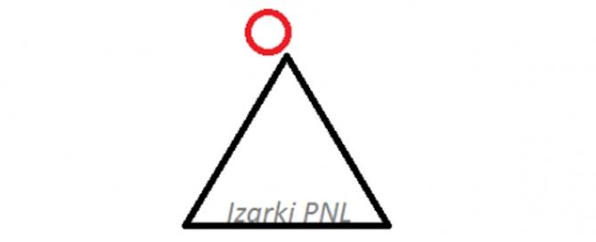 Arantza Pargada Coach | Izarki