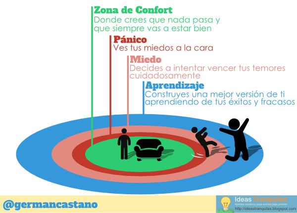 Arantza Pargada Natural En-Trance Coaching Donostia